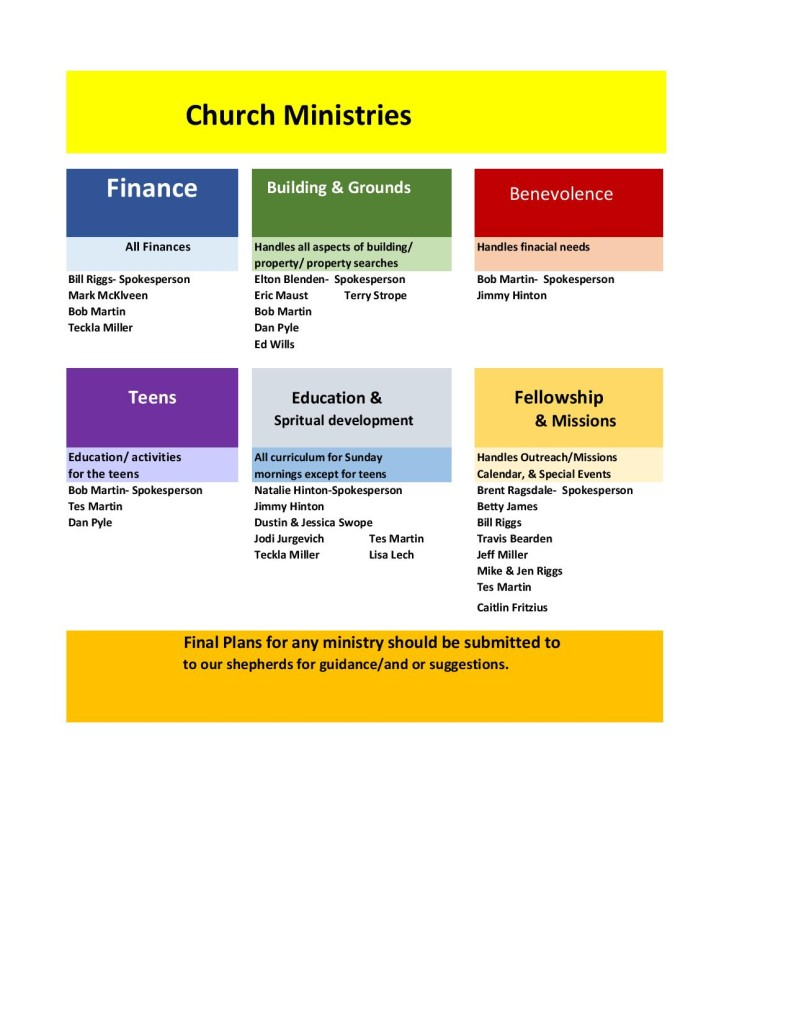 updatedChurch Committees-page-001
